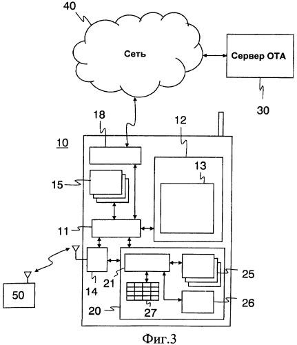 Управление информацией, относящейся к приложениям для защищенных модулей