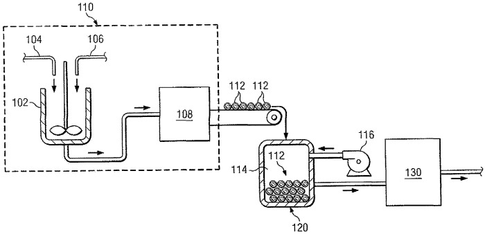 Приемлемая технология изготовления пригодного для длительного хранения гуакамоле