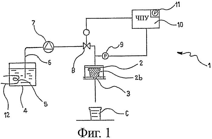 Способ приготовления напитка при контролируемом давлении и устройство для осуществления способа