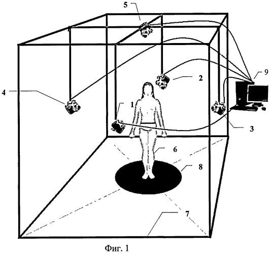Устройство для антропометрических измерений