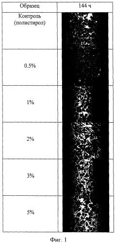 Способ бимодального воздействия на поврежденную ткань человека