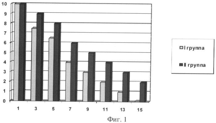 Способ лечения дегеративно-дистрофических заболеваний опорно-двигательного аппарата и посттравматических спаечных процессов