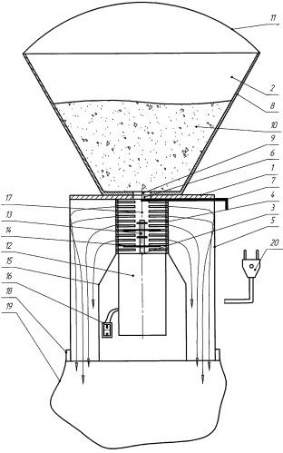 Устройство для измельчения зерна