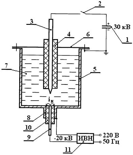 Способ и устройство для получения высоких и сверхвысоких давлений в жидкости