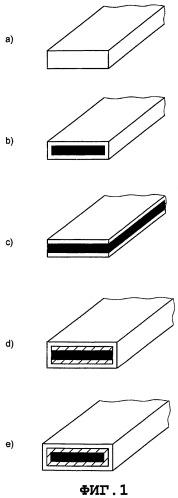 Способ получения слоистых материалов из расположенных в одном направлении полимерных лент