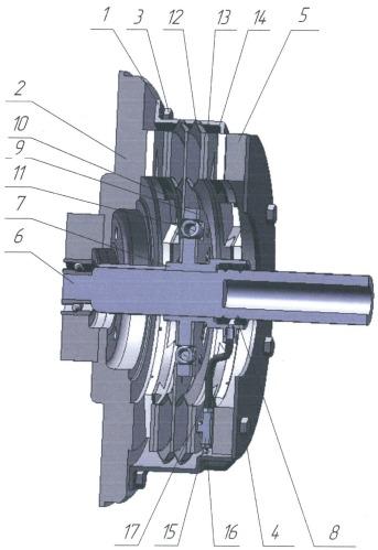 Автоматизированное сцепление