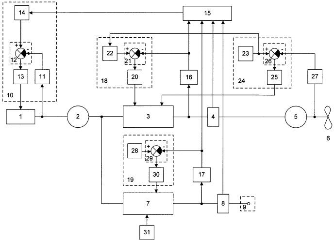 Система электродвижения автономного объекта