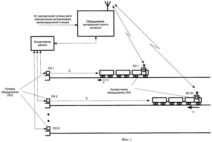 Автоматическая система принудительной остановки маневрового локомотива при проведении маневров на тупиковых путях станций