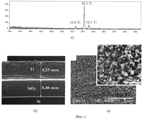 Способ получения нанокристаллических пленок рутила
