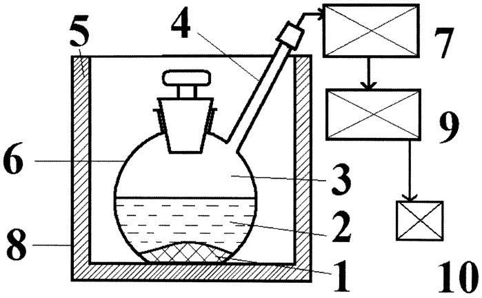 Устройство для получения газообразного хлора