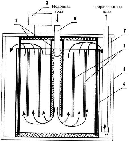 Способ электрообработки воды в установке получения питьевой воды методом электрохимической коагуляции и устройство для его осуществления