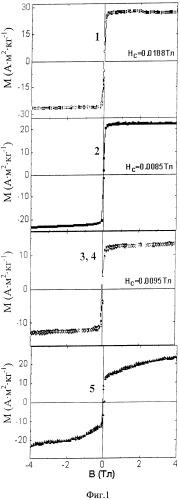 Полупроводниковый ферримагнитный материал
