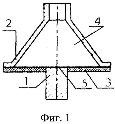 Способ нанесения псевдосплавного молибден-медного покрытия на медную контактную поверхность