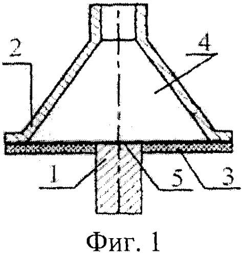 Способ нанесения композиционного ламинатного молибден-медного покрытия на медную контактную поверхность