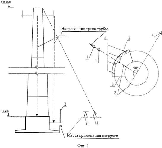 Способ исправления крена и неравномерной осадки массивного высотного сооружения и его фундамента