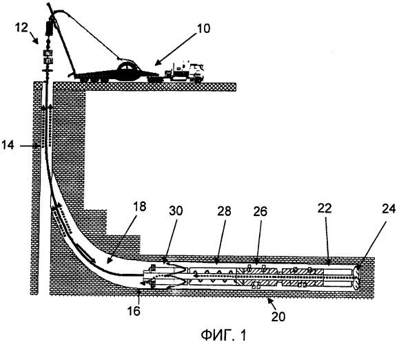 Способы и установки для бурения на гибкой трубе