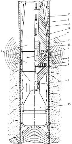 Способ воздействия на призабойную зону скважины и устройство для его осуществления