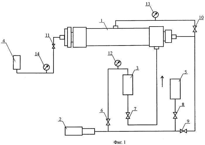 Устройство для изучения физических свойств расклинивающих материалов для гидравлического разрыва пласта
