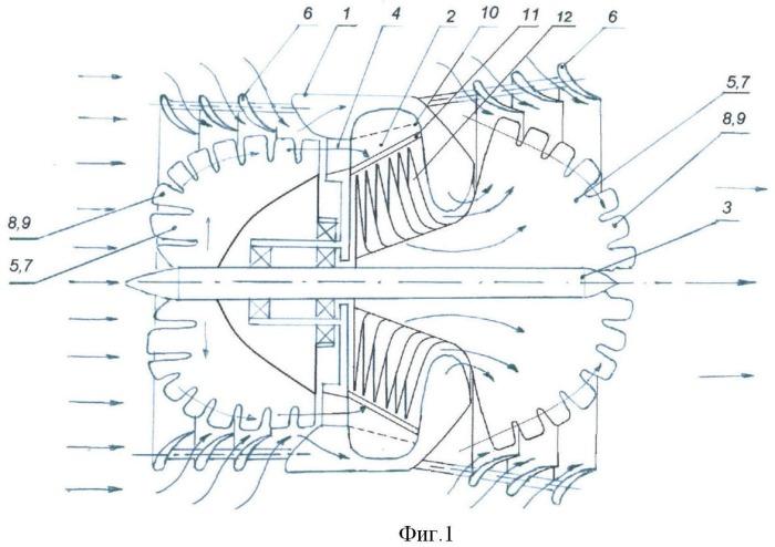 Способ создания движущей силы для перемещения транспортного аппарата и реактивный двигатель для его осуществления