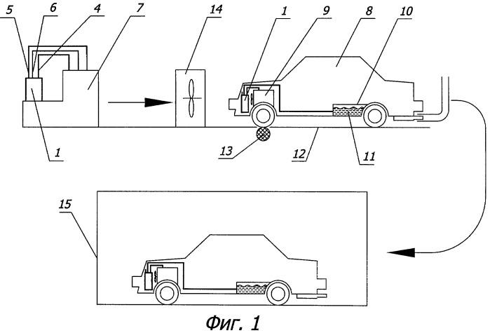 Способ определения оптимальной поглощающей способности адсорбера транспортного средства