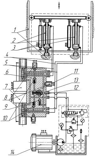 Гидропривод с обратной связью по положению исполнительного органа и с механизмом разгрузки