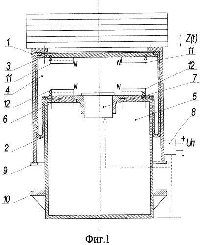 Пневматическая магнитная подвеска