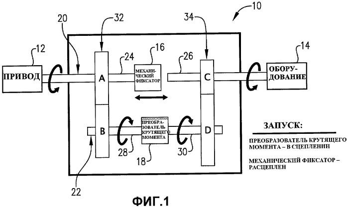 Механическая система плавного запуска для вращающегося промышленного оборудования