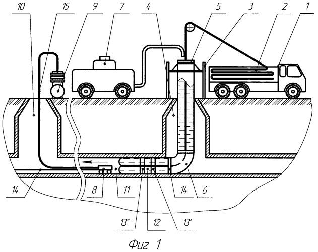 Способ нанесения покрытия на внутреннюю поверхность трубопровода