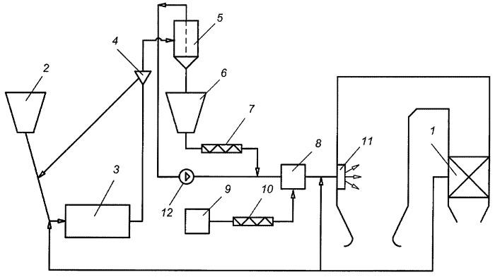 Способ интенсификации процесса сжигания твердого низкореакционного топлива тэс