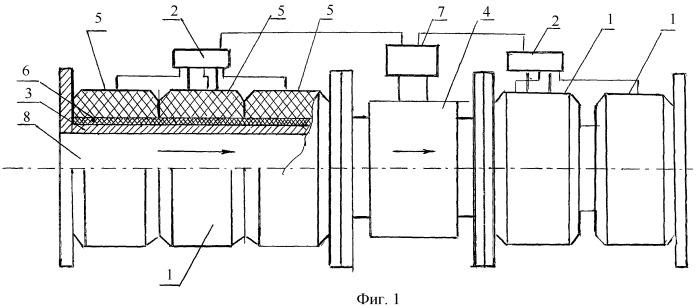 Способ и устройство очистки измерительных участков расходомеров жидкотекучих сред