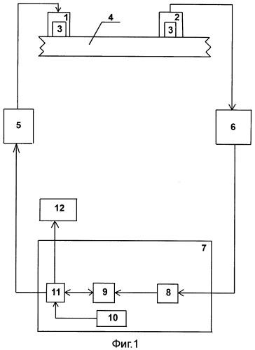Способ ультразвукового контроля уровня жидкости в резервуарах и устройство для ультразвукового контроля уровня жидкости в резервуарах