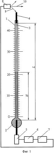 Способ дистанционного измерения температуры