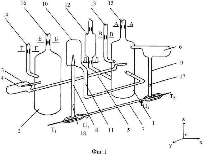 Прибор для определения электросопротивления металлов и сплавов