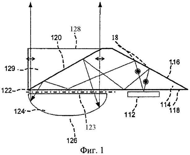 Линза, формирующая изображение под управлением подложки