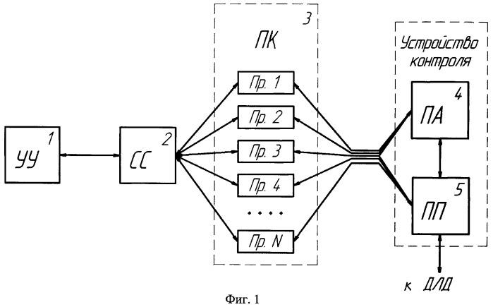 Способ, устройство и автоматизированная система контроля электрических параметров драйверов лазерных диодов