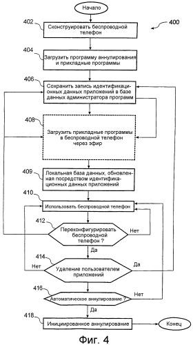 Способ и устройство, предназначенное для инициированного сетью удаления прикладных программ через беспроводную сеть