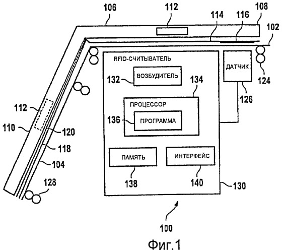 Устройство считывания радиочастотной идентификации для документа