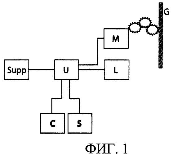 Сигнализационное устройство и способ управления для автоматических механизмов