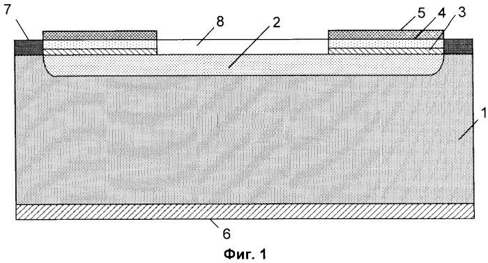 Способ изготовления солнечного фотоэлектрического преобразователя