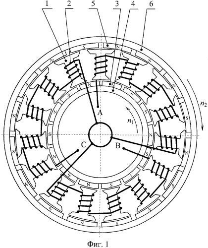 Электрическая машина двойного вращения
