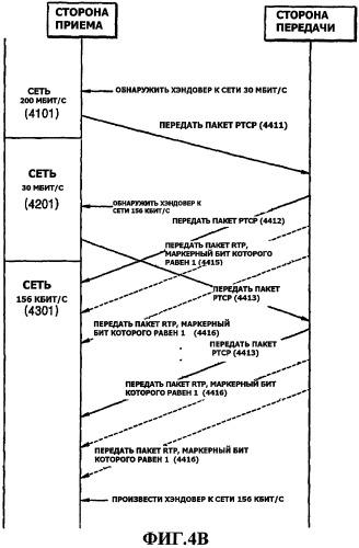 Способ и устройство гарантирования качества обслуживания передачи данных