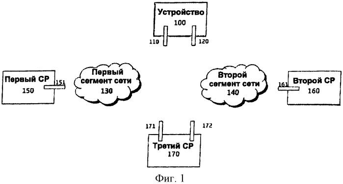 Система и способ для управления нарушениями подключения к сети в устройстве upnp с множественным подключением