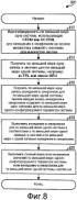 Способ и устройство для эффективного выбора и вхождения в синхронизм в отношении систем, использующих ofdm или sc-fdm