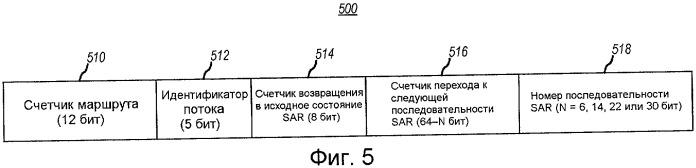 Способ и устройство для формирования параметра криптосинхронизации