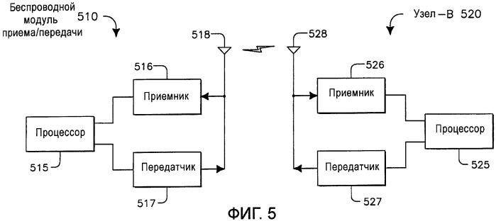 Способ и устройство для поддержки передачи обслуживания от lte/eutran к gprs/geran