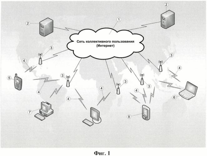 Способ обеспечения беспроводного доступа в сеть коллективного пользования