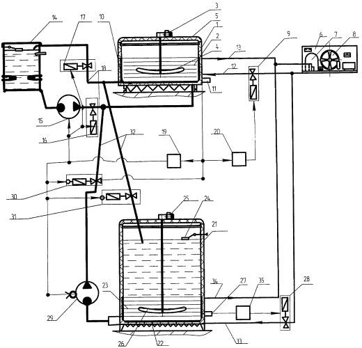 Полнокомплектная молочная пастеризационно-холодильная установка