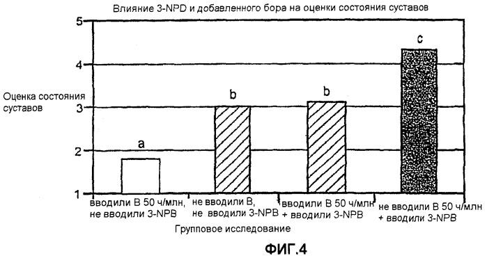 Композиция кормового продукта для профилактики или лечения остеохондроза (варианты), способ профилактики или лечения остеохондроза