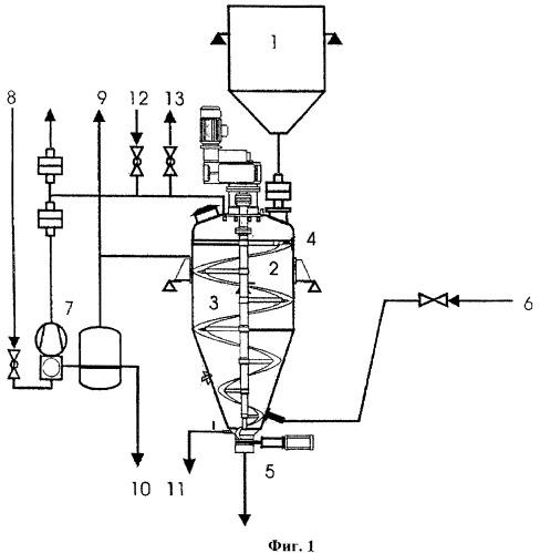 Способ поверхностной тепловой инактивации штучных пищевых продуктов со средним или низким содержанием воды