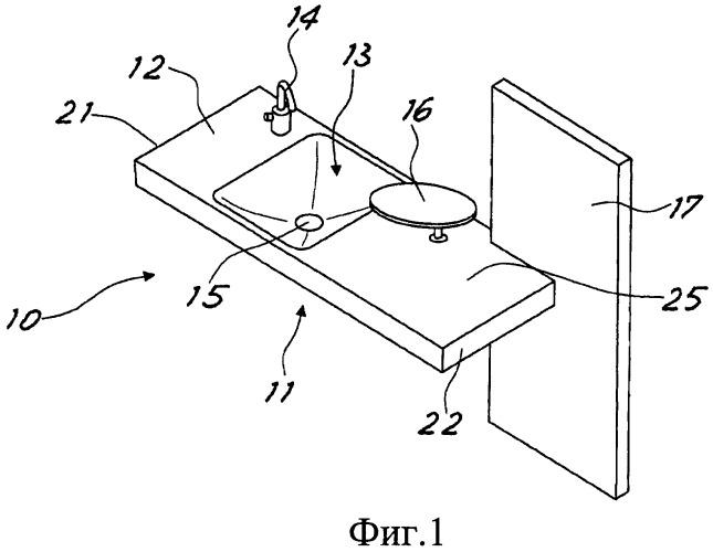 Сантехнические устройства с нагревательными средствами